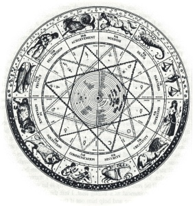 zodiac-wheel-cosmic-clock-by-halevi