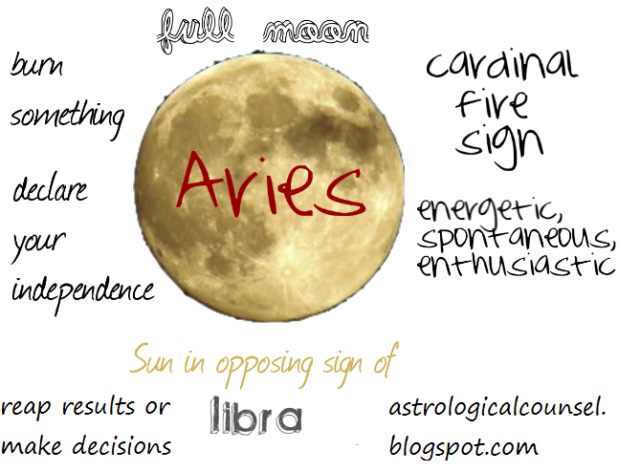 aries full moon.png